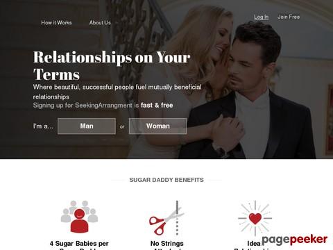 Arrangement dating reviews